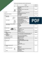 Daftar Peralatan & Perlengkapan 2015
