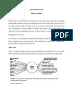 Proses Industri Kimia Amonia