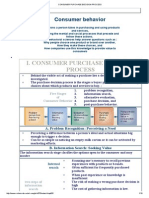 Consumer Purchase Decision Process
