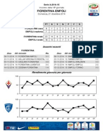Fiorentina Empoli PrePartita.pdf