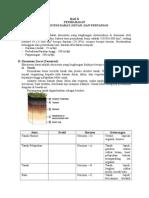 Ipl Kel.4 Kositem Darat