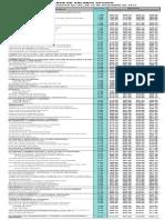 Detalle de rangos salariales Panamá.