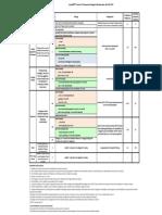 assessmentcategories