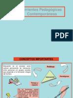 CORIENTES PEDAGOGICAS CONTEMPORANEAS