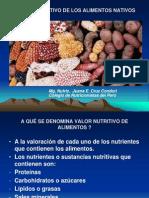 Valor Nutr de Alimentos Nativos 2010 (1)