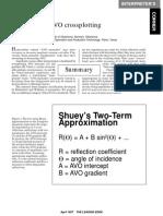 Principles of AVO Crossplotting