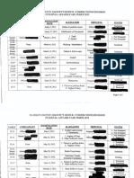 Warren County jail internal affairs case index from 2012 - 2014