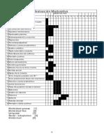 Evaluacion_madurativa