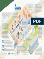 Sebrae Infografico Eventos Sustentaveis