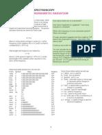 Foundations of Spectroscopy 05