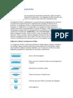 Ejemplos de Diagramas de Flujo (APOYO)