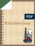 PIC Part4 HardwareSetup