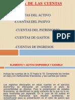 PCGE dinamica 2014-I CLASE 3.ppt
