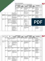 Matrik UKL - UPL Citragarden Samarinda.pdf