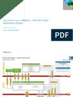 HorizonView-ReferencePorts-v1