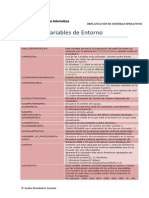 Variables de Entorno MS-DOS