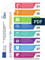 Discover the 8 Key Competences