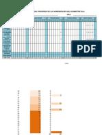 Resumen Estadístico ANUAL 2014