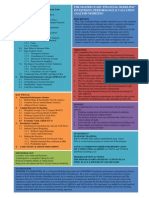 Training MYC 2015.pdf