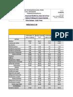 Practica Mejora SA Finanzas