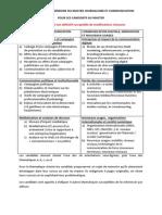 Thématiques de Mémoire Master Journalisme Et Communication