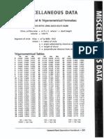 B8 Miscellaneous Data