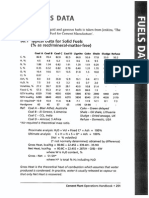 B6 Fuels Data