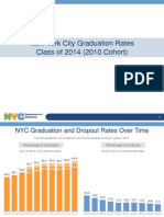 2014 NYC GradRates