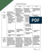 rubric for written responses literary task