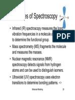 SI Spectroscopy
