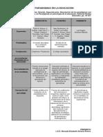 Cuadro Paradigmas (1).docx