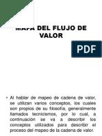 mapadelflujodevalor-121026223509-phpapp02