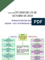 Decreto 3930 Del 25 de Octubre de 2010 Hipervinculos