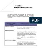 Bibliographie de recherches sur l'enseignement-apprentissage du français