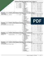 vv IJmuiden 2014-12-13 uitslagen en Standenlijst