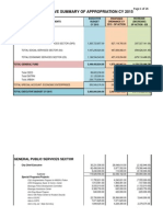 Comparative Summary Cy 2015 (3)