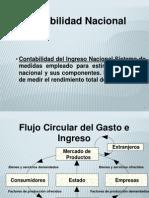 Contabilidadnacional 100207151807 Phpapp02 (1)