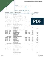 Resumen de Cuentas Contabilidad