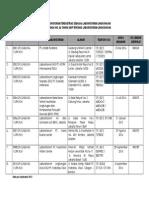 Daftar Lab Lingkungan September 2013