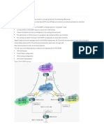 IPv6 EIGRP.pdf