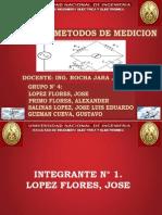 Capitulo 10 Metodos de Medicion