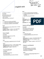 Brief Guide English Verb