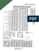 Tabela de Remuneracao 2014 servidor.pdf