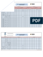 Inmetro-tabelas edif comerciais.pdf