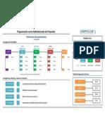 Cronograma Administración de Proyectos