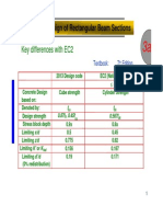 L3 Analysis and Design of Rect-Section 32s-V2
