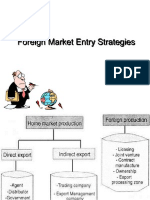 Entry Modes   Foreign Direct Investment   Franchising