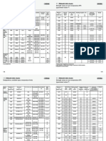 DIN material equivalent.pdf