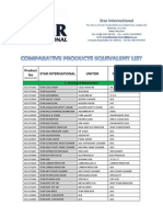 Chemical Comparative List