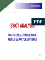 SWOT ANALYSIS uni_UD.pdf